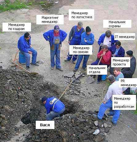 прикольные картинки про работу: