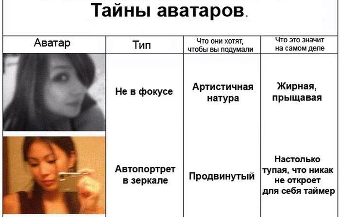 Люди ставят на аватарки самые разные ...: bygaga.com.ua/pictures/cool-pictures/8457-prikolnye-rasshifrovki...