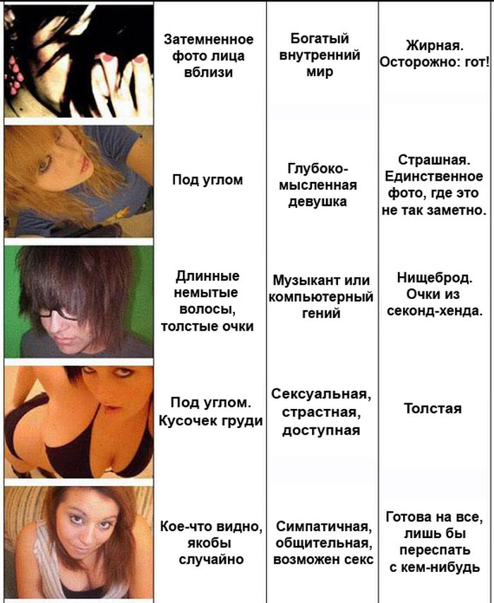 прикольные аватарки:
