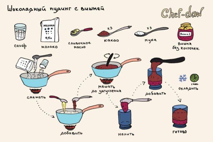 Закуски салаты из огурцов на зиму рецепты