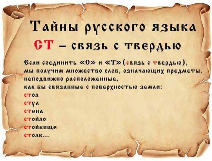 http://bygaga.com.ua/uploads/posts/1370071293_tayni_i_fakti_o_russkom_yazike-3.jpg