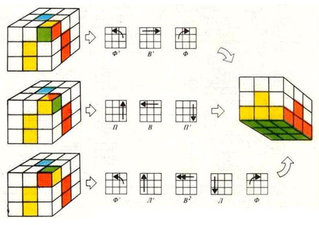 Схема кубик рубик шаг